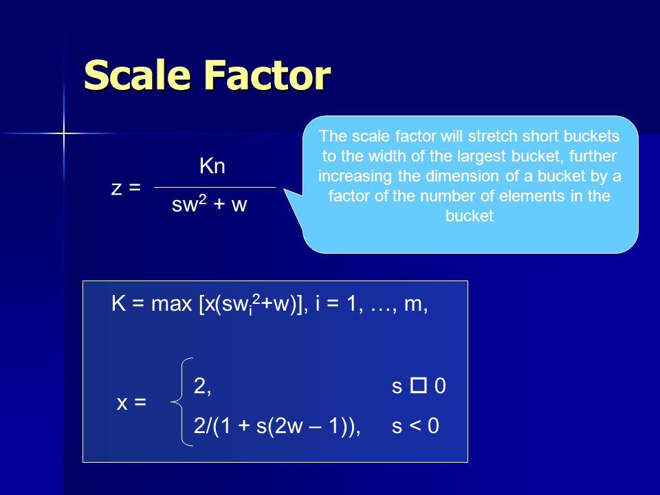 Scale Factor Kn z = sw2 + w K = max [x(swi2+w)], i = 1, …, m, 2, s o 0